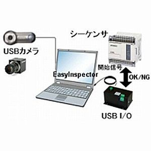 画像検査・外観検査用I/Oユニット (端子台タイプ) IO-T2